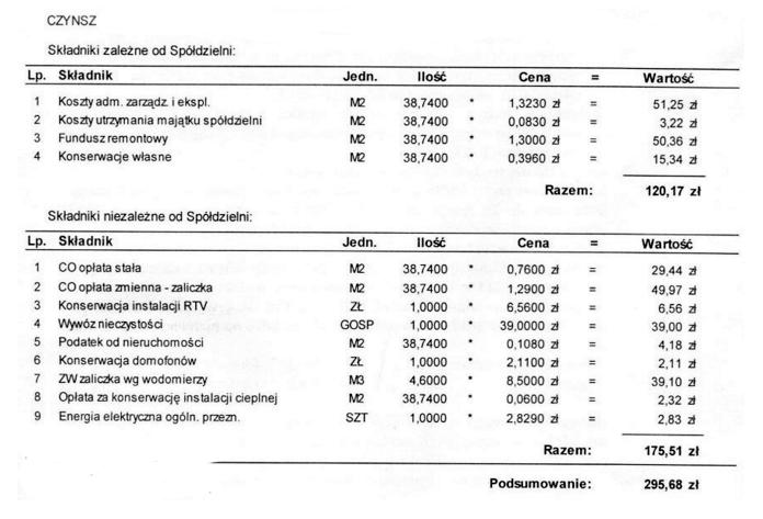 Счет на коммуналку в Польше (czynsz)