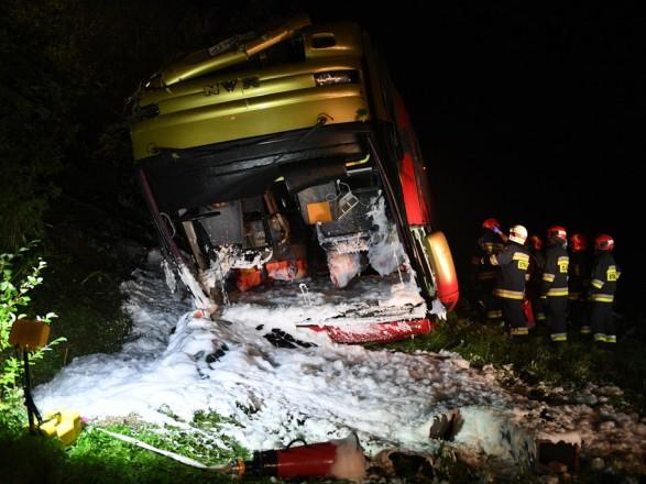 Автобус с украинцами сорвался с дороги