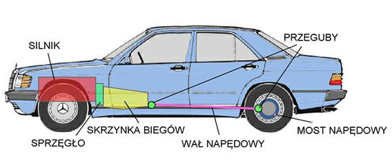Польско-русский словарь автомобилиста